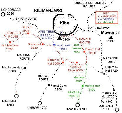7 route to Kilimanjaro